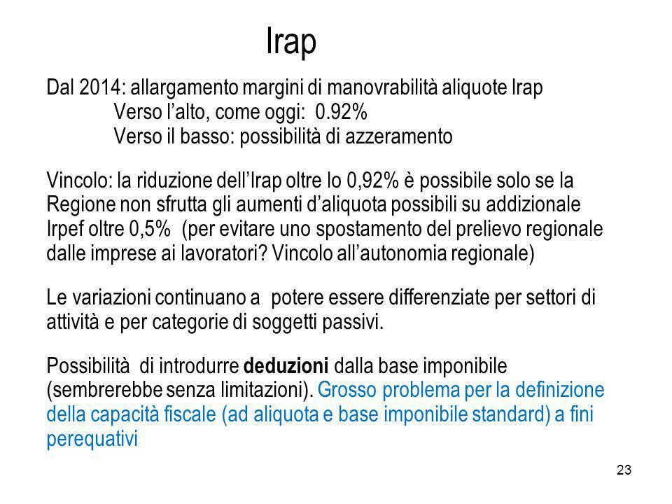 Irap Dal 2014: allargamento margini di manovrabilità aliquote Irap