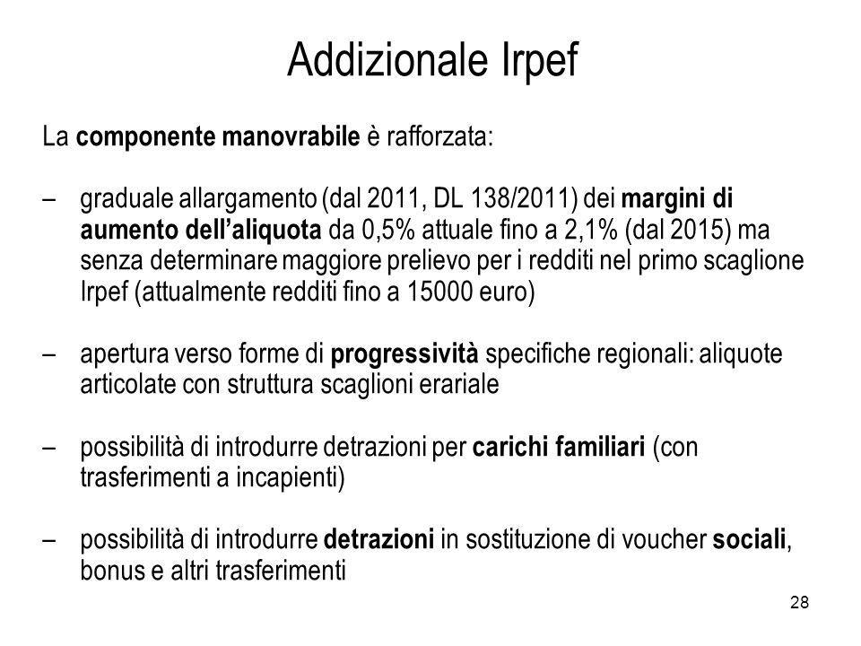 Addizionale Irpef La componente manovrabile è rafforzata: