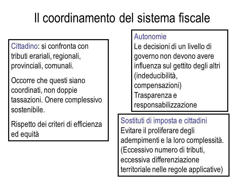 Il coordinamento del sistema fiscale