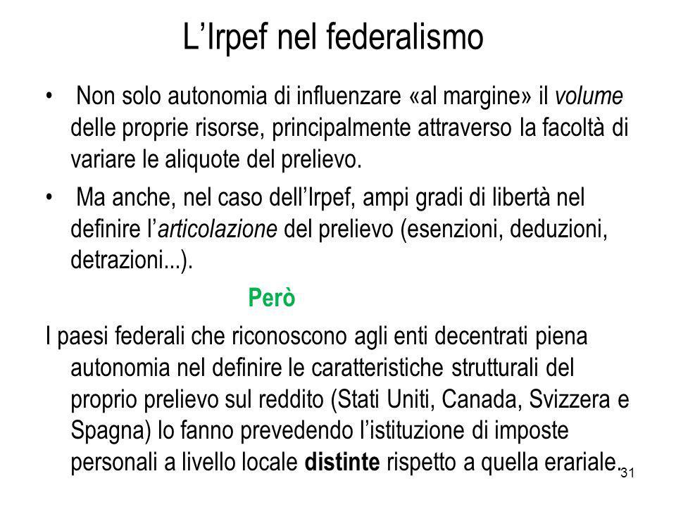L'Irpef nel federalismo