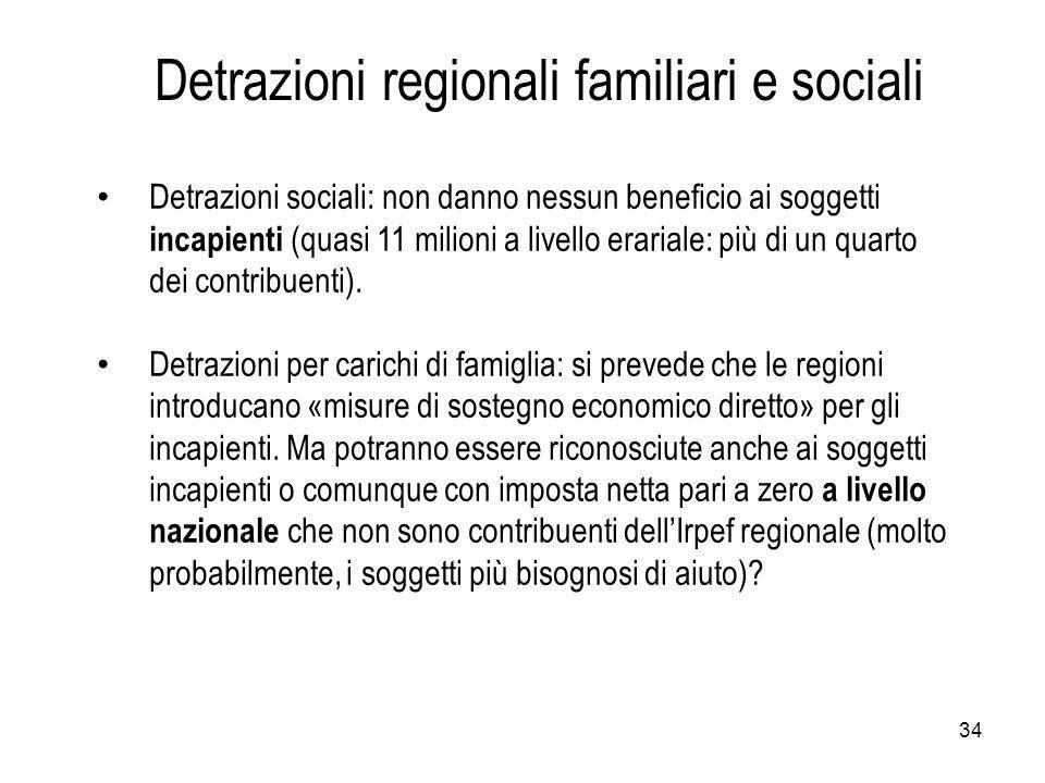 Detrazioni regionali familiari e sociali