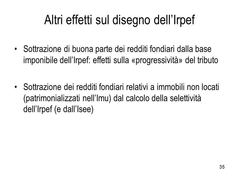 Altri effetti sul disegno dell'Irpef