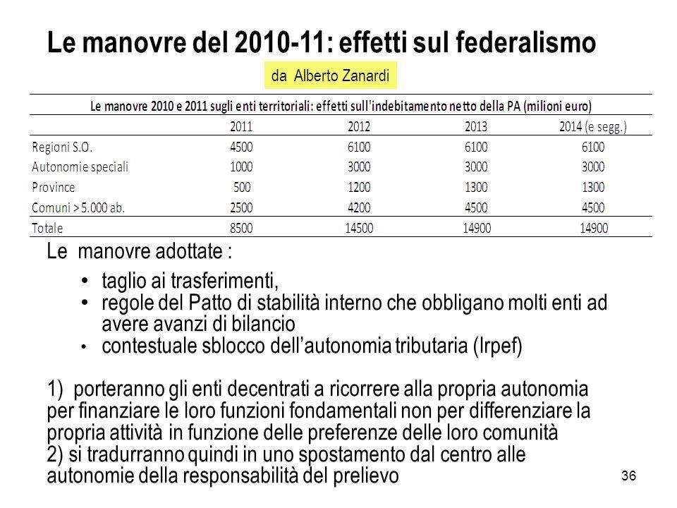 Le manovre del 2010-11: effetti sul federalismo