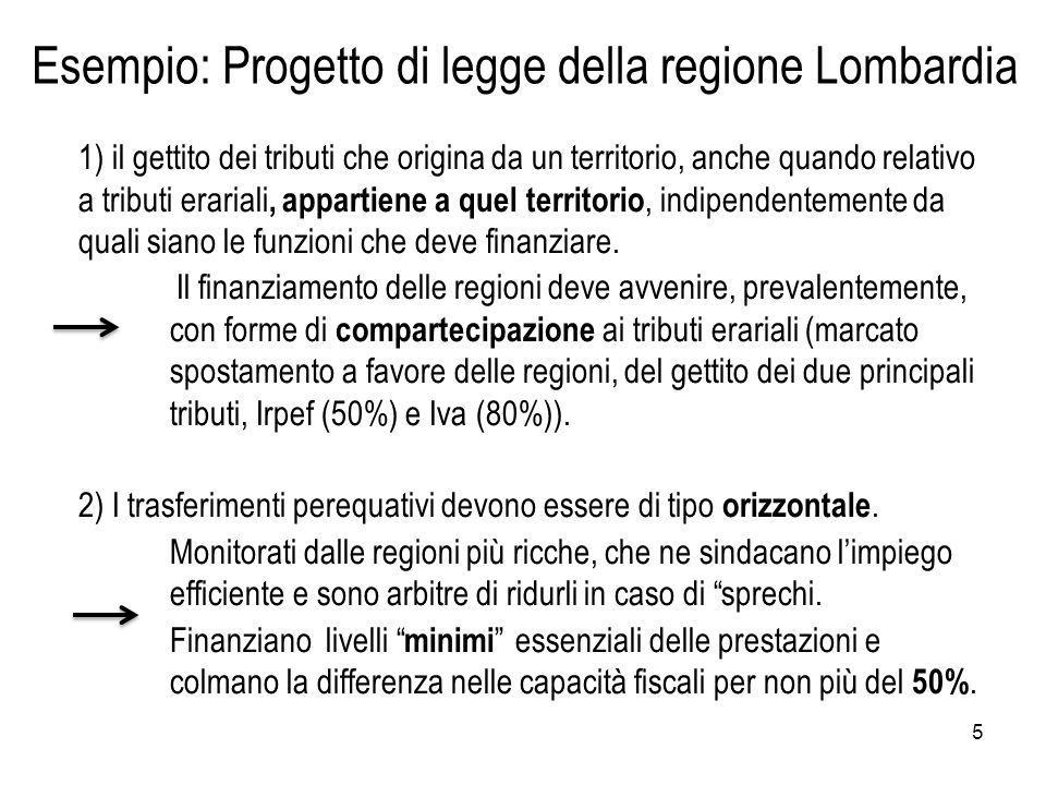 Esempio: Progetto di legge della regione Lombardia