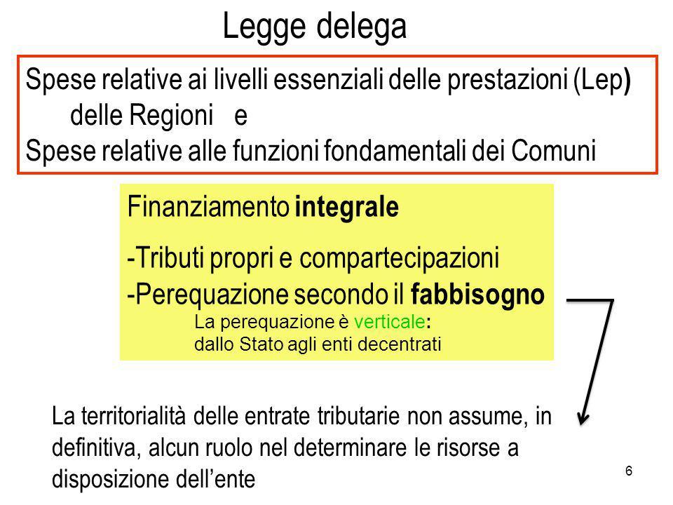 Legge delega Spese relative ai livelli essenziali delle prestazioni (Lep) delle Regioni e. Spese relative alle funzioni fondamentali dei Comuni.