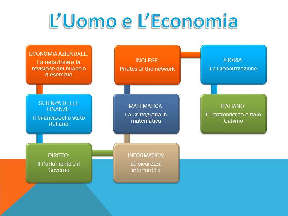 L'Uomo e L'Economia ECONOMIA AZIENDALE: