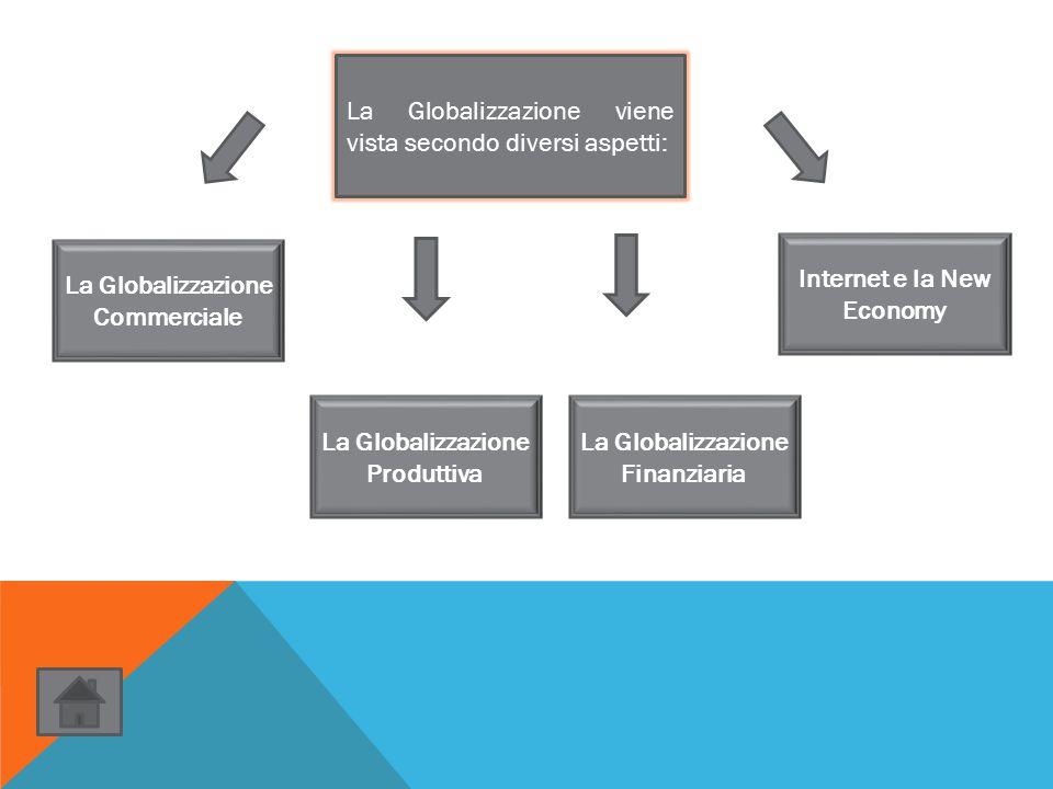 La Globalizzazione viene vista secondo diversi aspetti: