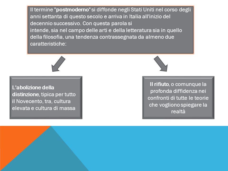 Il termine postmoderno si diffonde negli Stati Uniti nel corso degli anni settanta di questo secolo e arriva in Italia all inizio del decennio successivo. Con questa parola si
