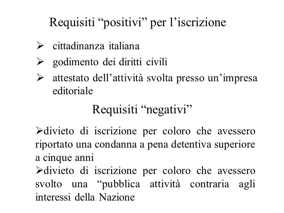 Requisiti positivi per l'iscrizione