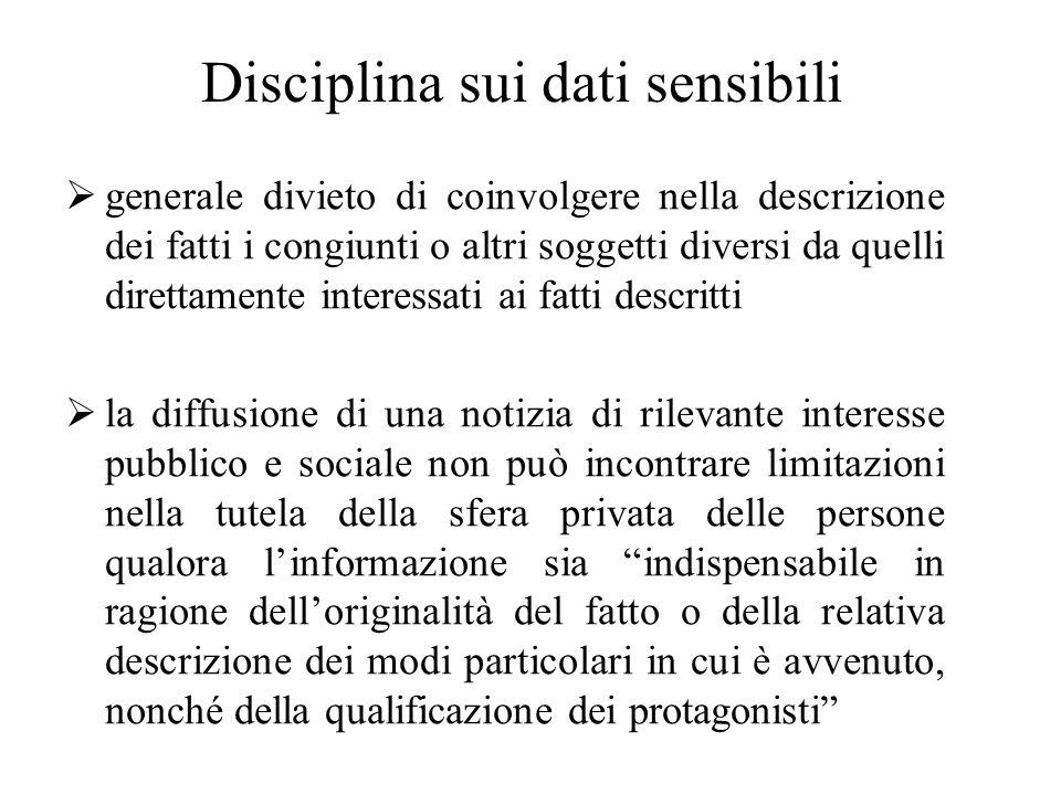 Disciplina sui dati sensibili
