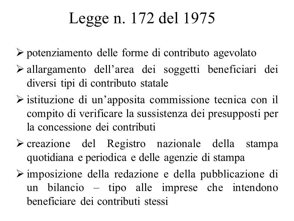 Legge n. 172 del 1975 potenziamento delle forme di contributo agevolato.