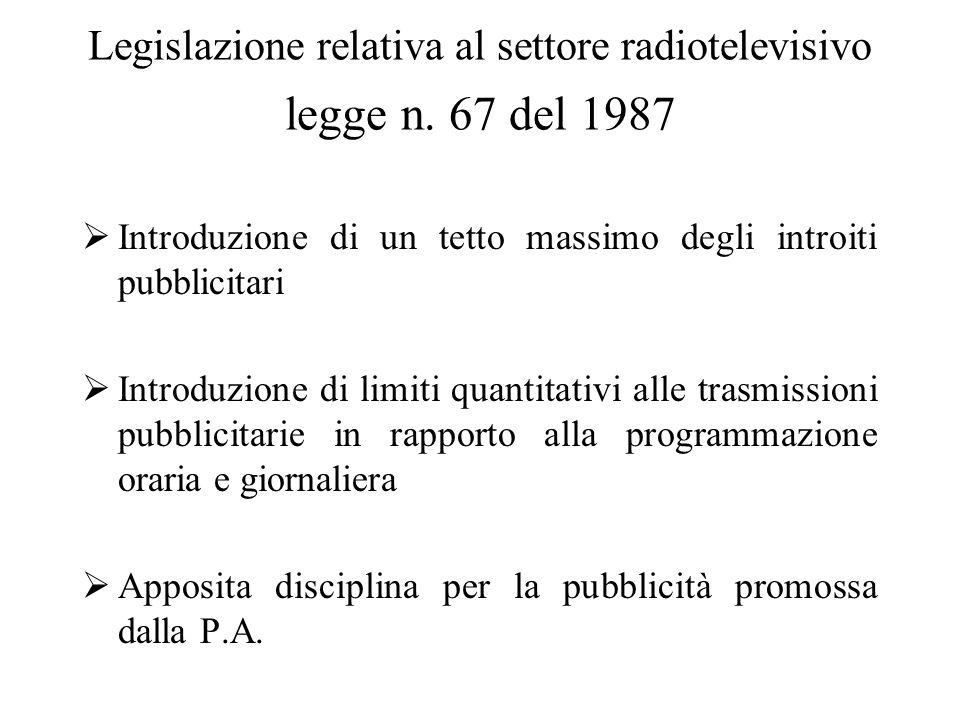 Legislazione relativa al settore radiotelevisivo legge n. 67 del 1987