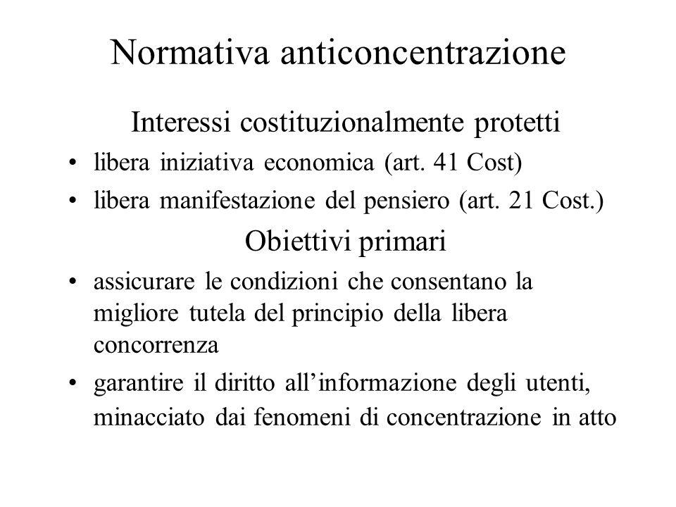 Normativa anticoncentrazione