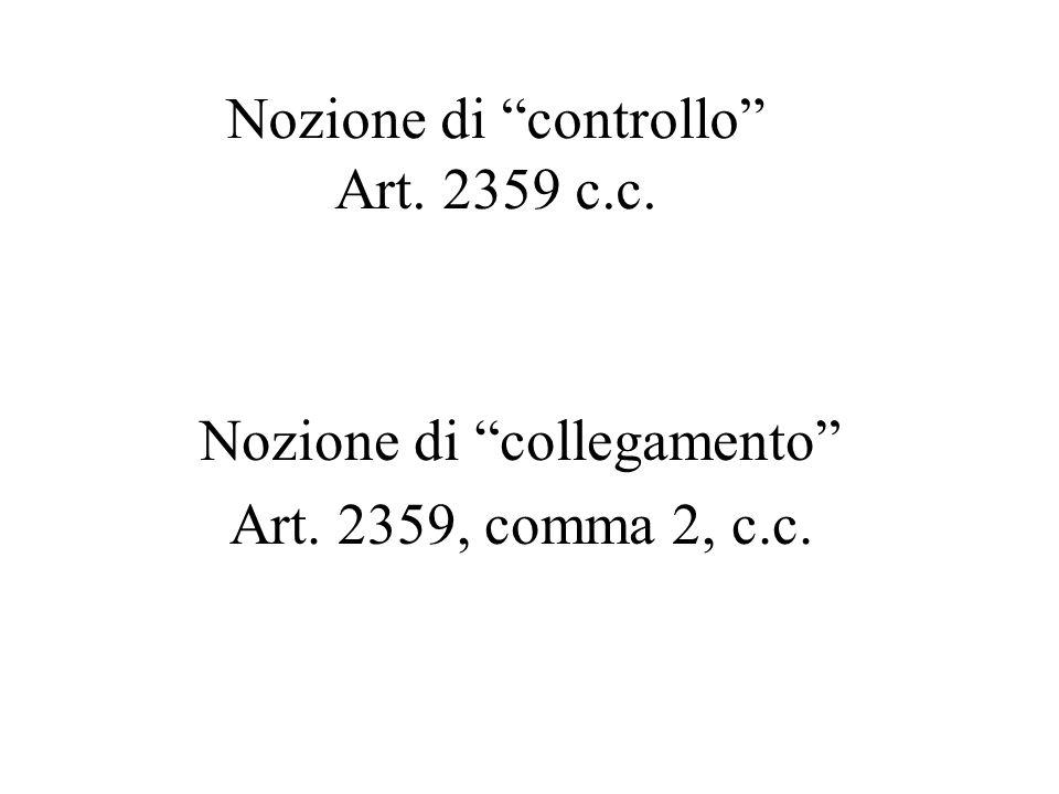 Nozione di controllo Art. 2359 c.c.