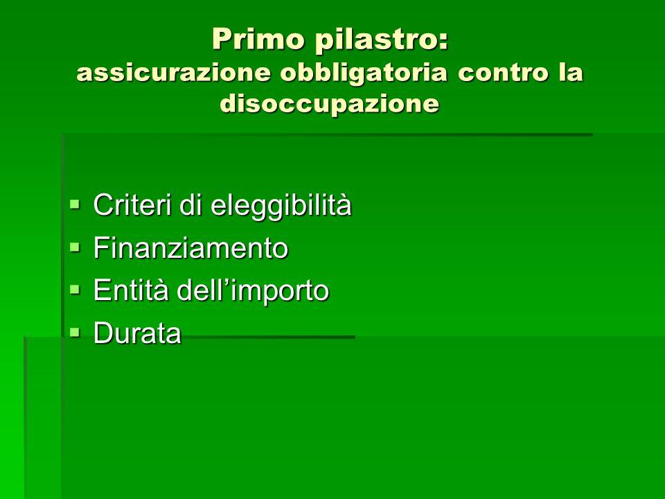 Primo pilastro: assicurazione obbligatoria contro la disoccupazione