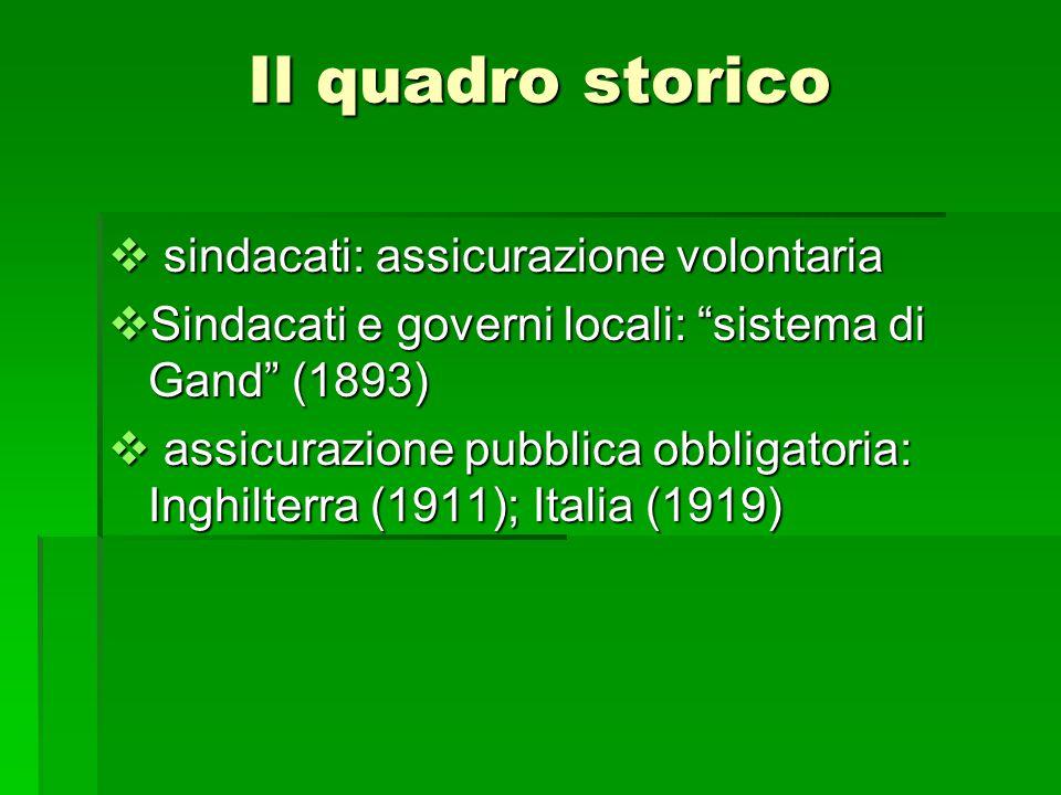 Il quadro storico sindacati: assicurazione volontaria