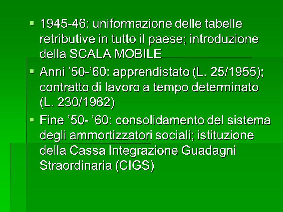 1945-46: uniformazione delle tabelle retributive in tutto il paese; introduzione della SCALA MOBILE