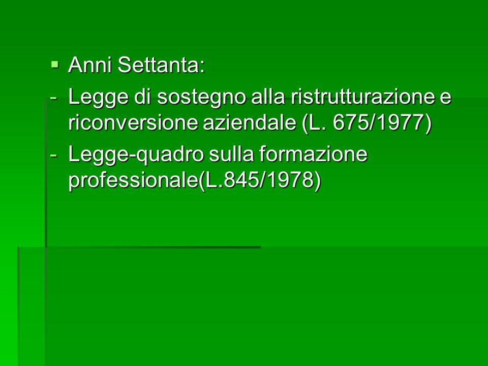Anni Settanta: Legge di sostegno alla ristrutturazione e riconversione aziendale (L. 675/1977)