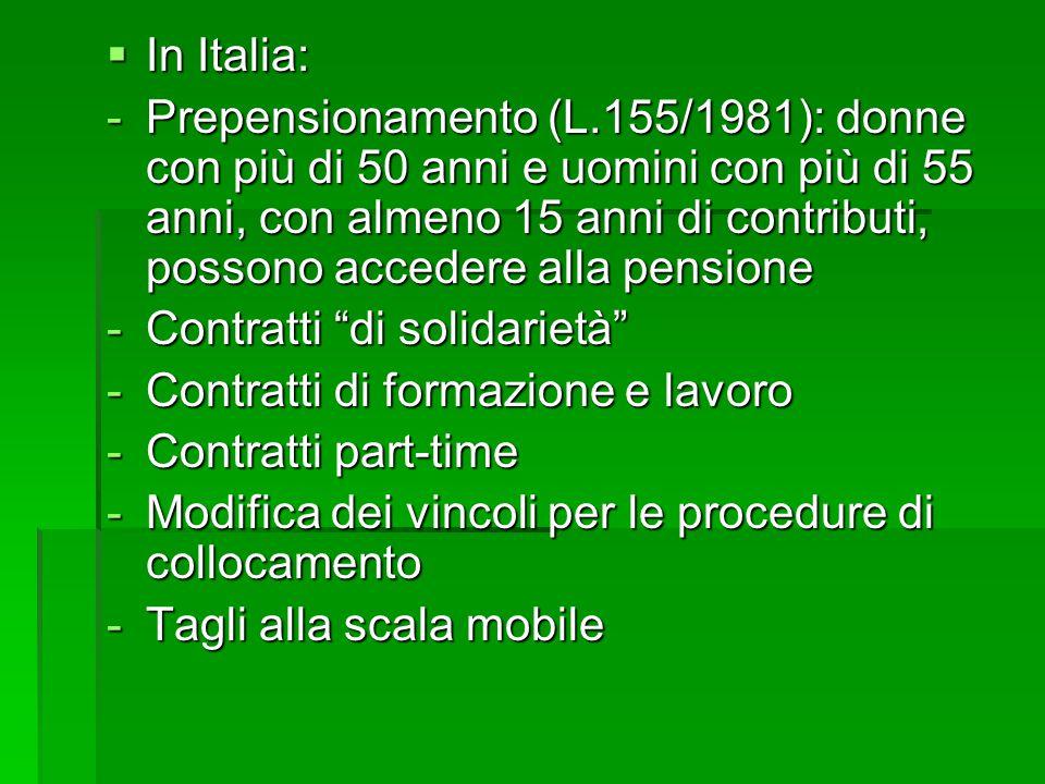 In Italia:
