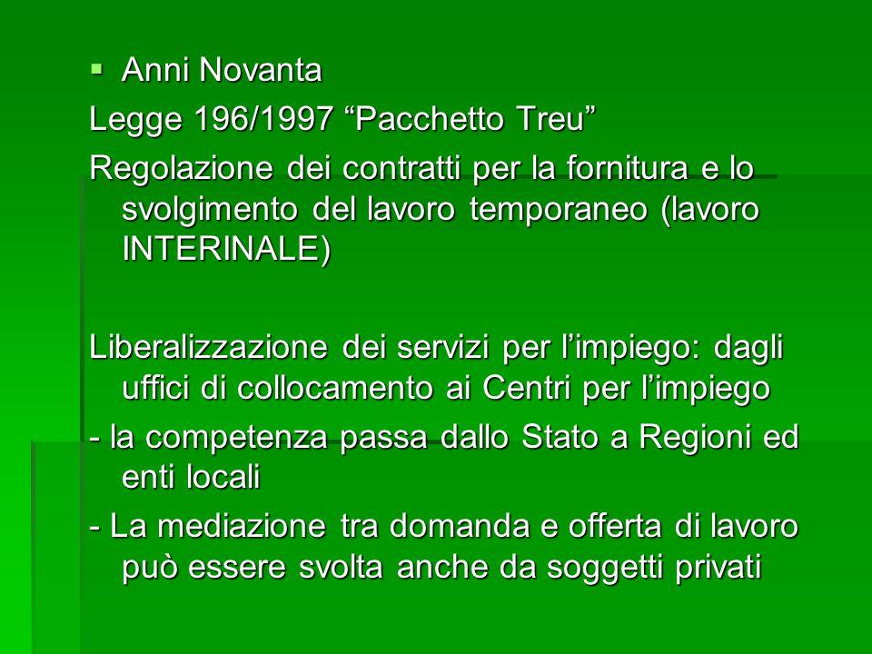 Anni Novanta Legge 196/1997 Pacchetto Treu Regolazione dei contratti per la fornitura e lo svolgimento del lavoro temporaneo (lavoro INTERINALE)