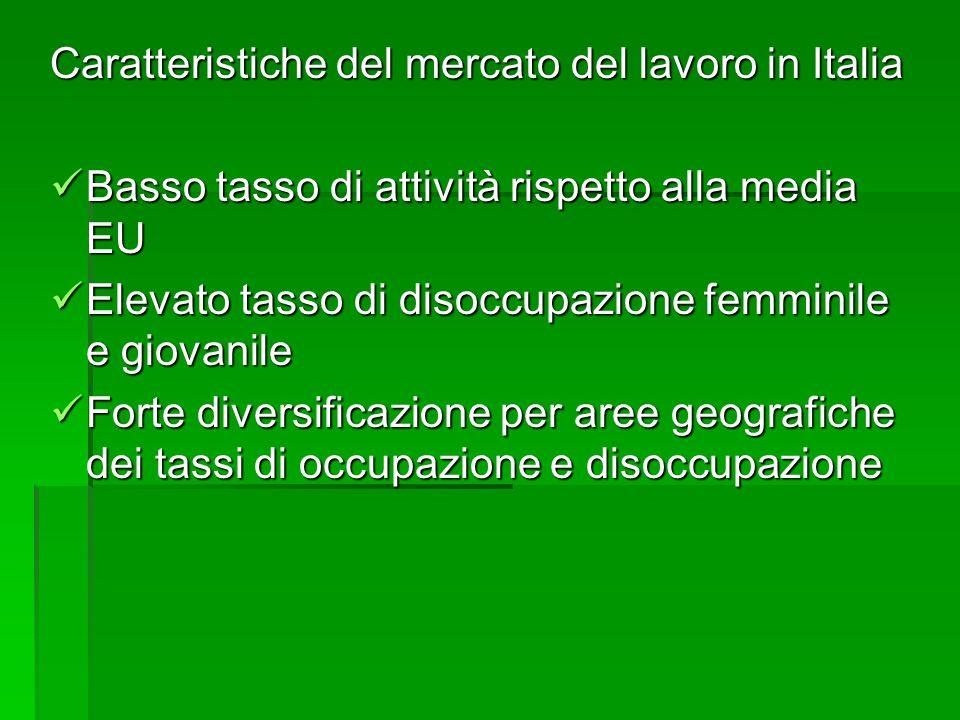 Caratteristiche del mercato del lavoro in Italia