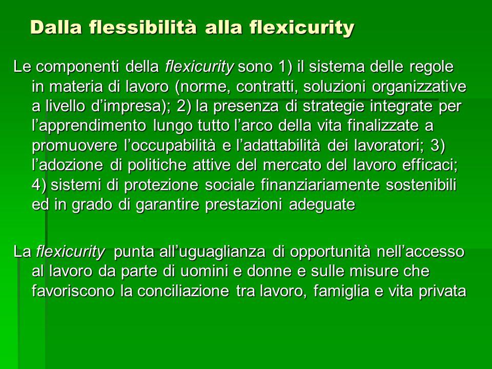 Dalla flessibilità alla flexicurity