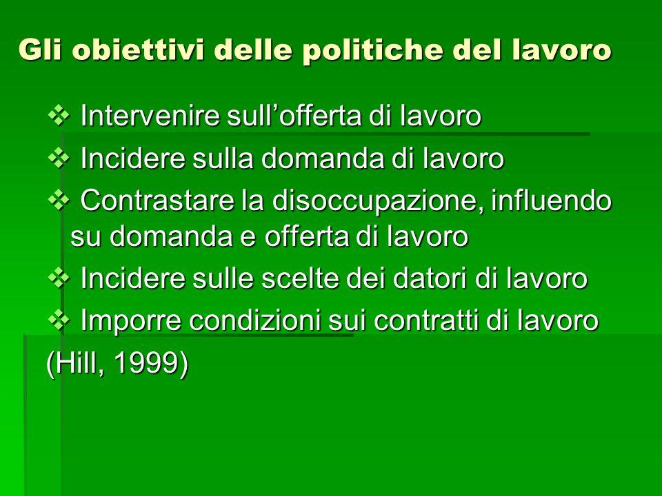 Gli obiettivi delle politiche del lavoro