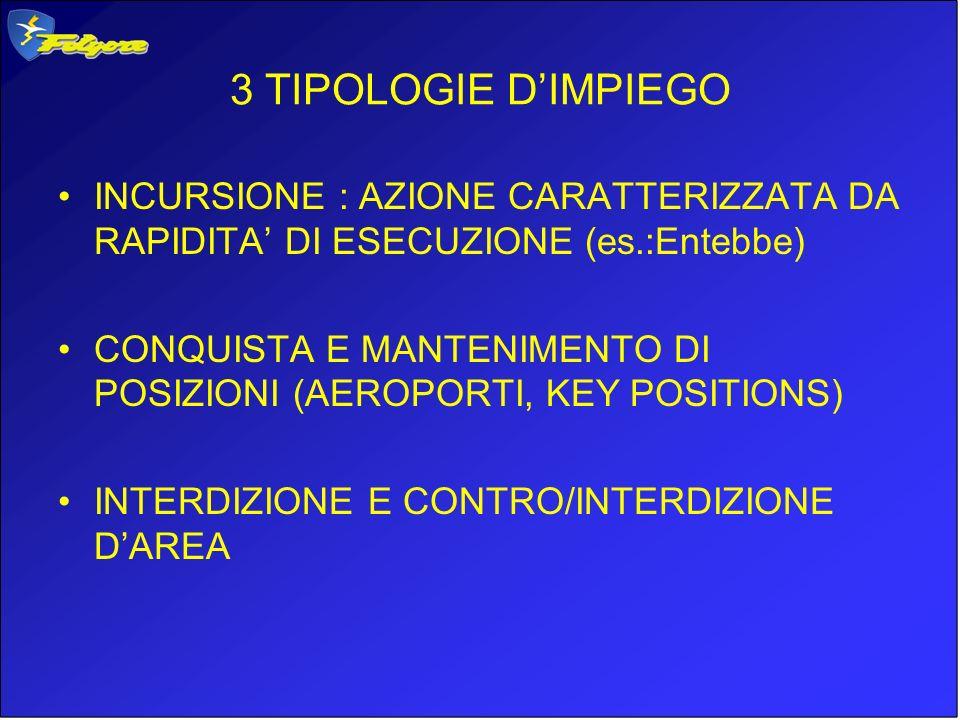 3 TIPOLOGIE D'IMPIEGO INCURSIONE : AZIONE CARATTERIZZATA DA RAPIDITA' DI ESECUZIONE (es.:Entebbe)