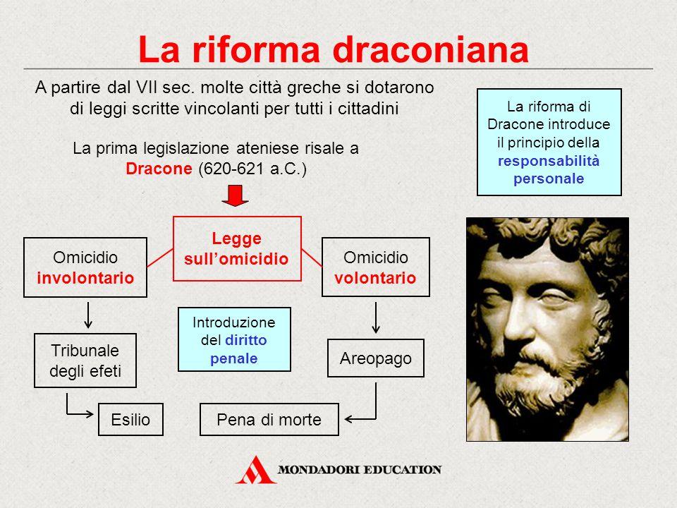 La riforma draconiana A partire dal VII sec. molte città greche si dotarono di leggi scritte vincolanti per tutti i cittadini.