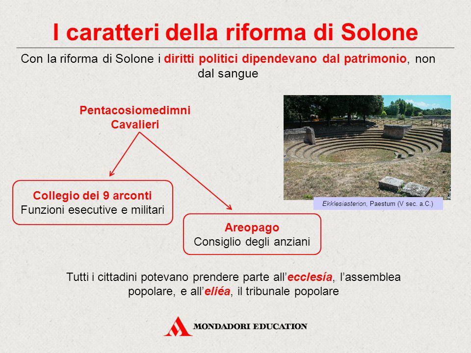 I caratteri della riforma di Solone