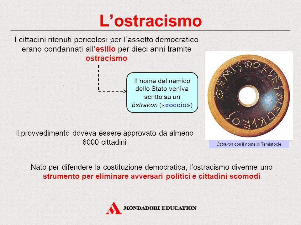 L'ostracismo I cittadini ritenuti pericolosi per l'assetto democratico erano condannati all'esilio per dieci anni tramite ostracismo.