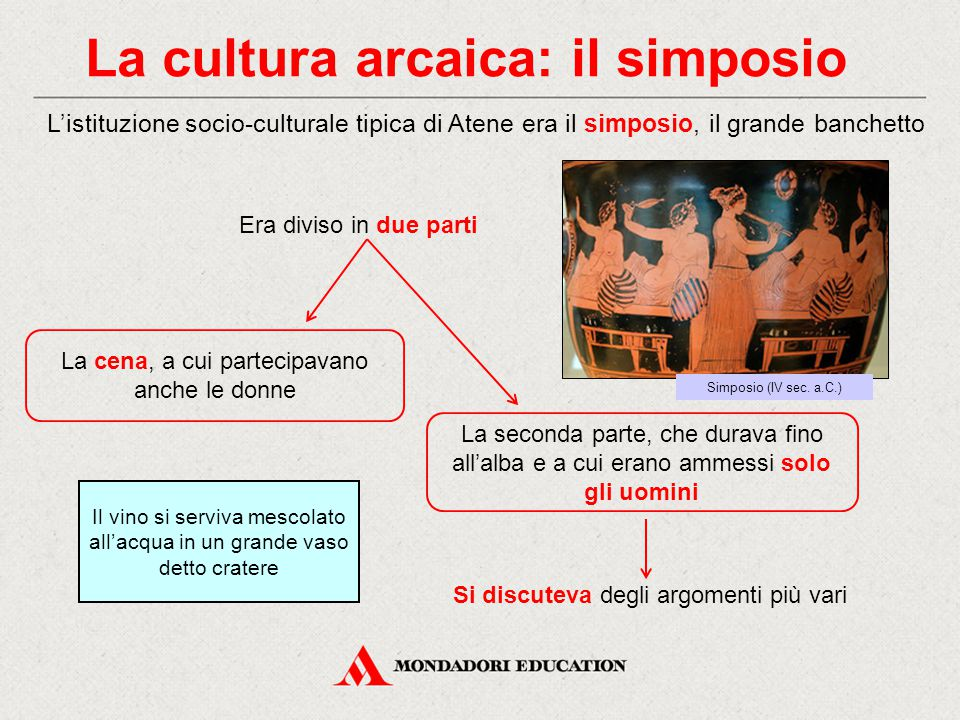 La cultura arcaica: il simposio