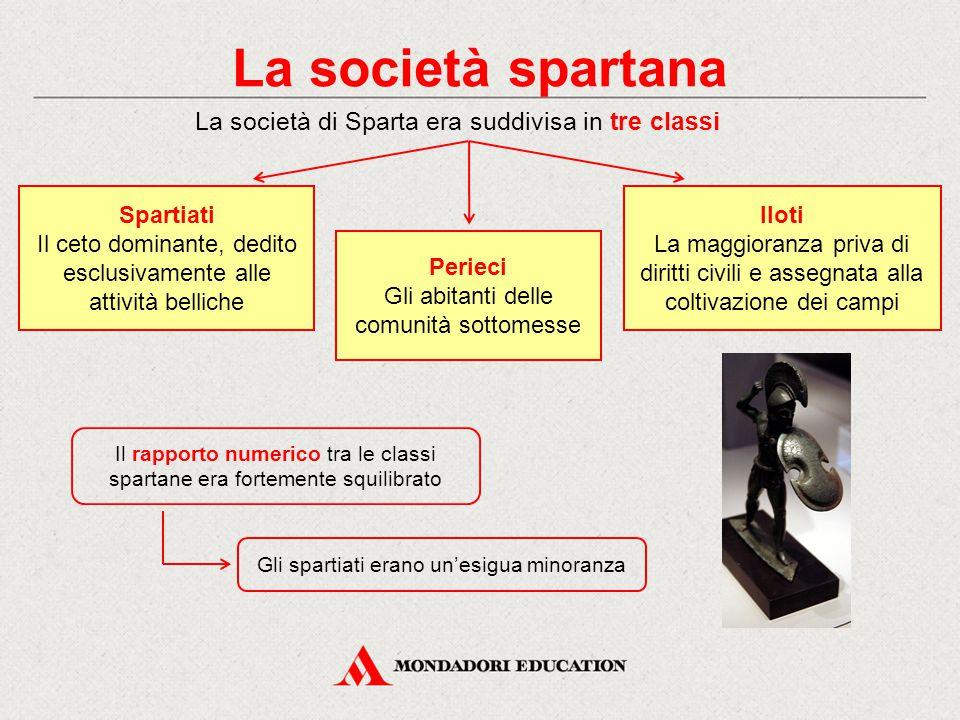La società spartana La società di Sparta era suddivisa in tre classi
