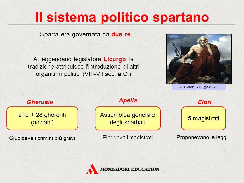 Il sistema politico spartano