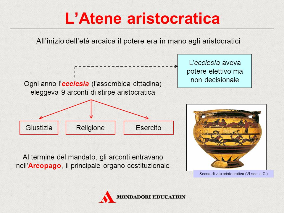 L'Atene aristocratica