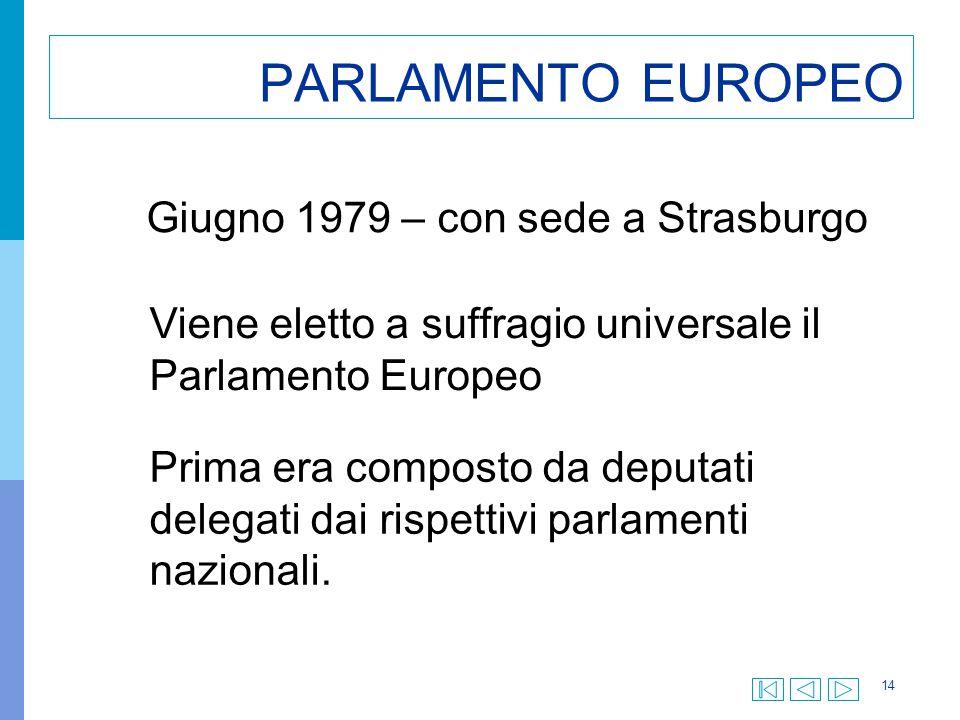 PARLAMENTO EUROPEO Giugno 1979 – con sede a Strasburgo