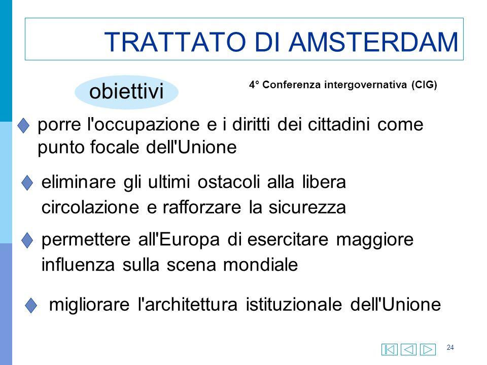 4° Conferenza intergovernativa (CIG)