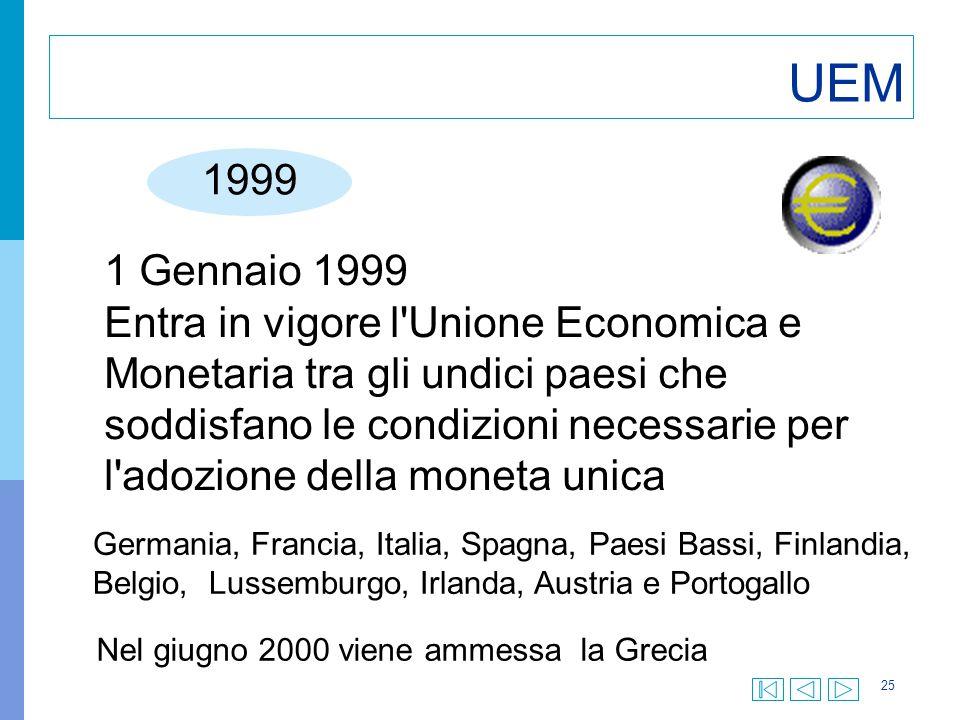UEM 1999. 1 Gennaio 1999.