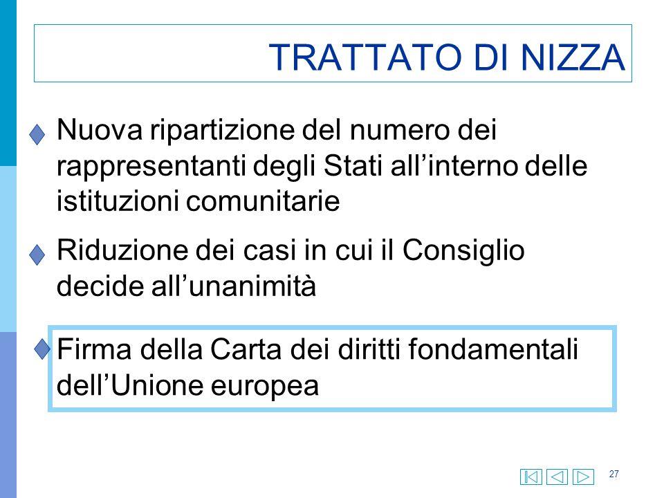 TRATTATO DI NIZZA Nuova ripartizione del numero dei rappresentanti degli Stati all'interno delle istituzioni comunitarie.