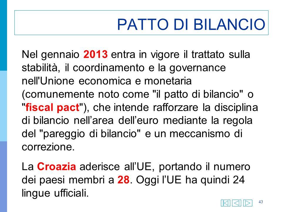 PATTO DI BILANCIO