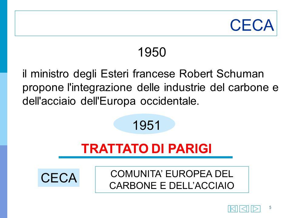 COMUNITA' EUROPEA DEL CARBONE E DELL'ACCIAIO