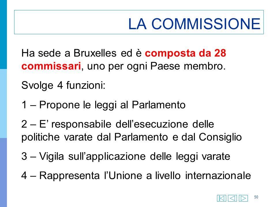 LA COMMISSIONE Ha sede a Bruxelles ed è composta da 28 commissari, uno per ogni Paese membro. Svolge 4 funzioni:
