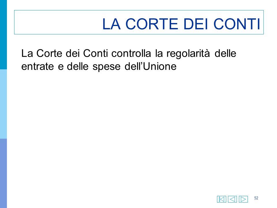 LA CORTE DEI CONTI La Corte dei Conti controlla la regolarità delle entrate e delle spese dell'Unione.