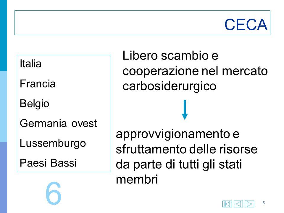 6 CECA Libero scambio e cooperazione nel mercato carbosiderurgico