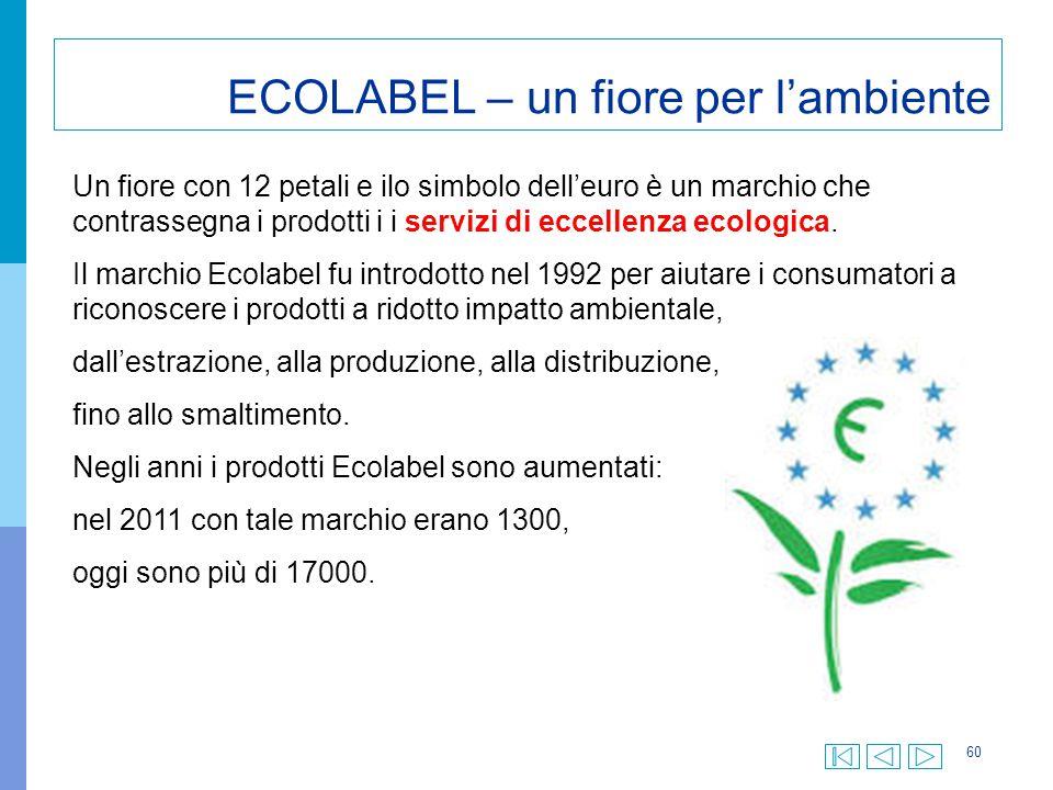 ECOLABEL – un fiore per l'ambiente