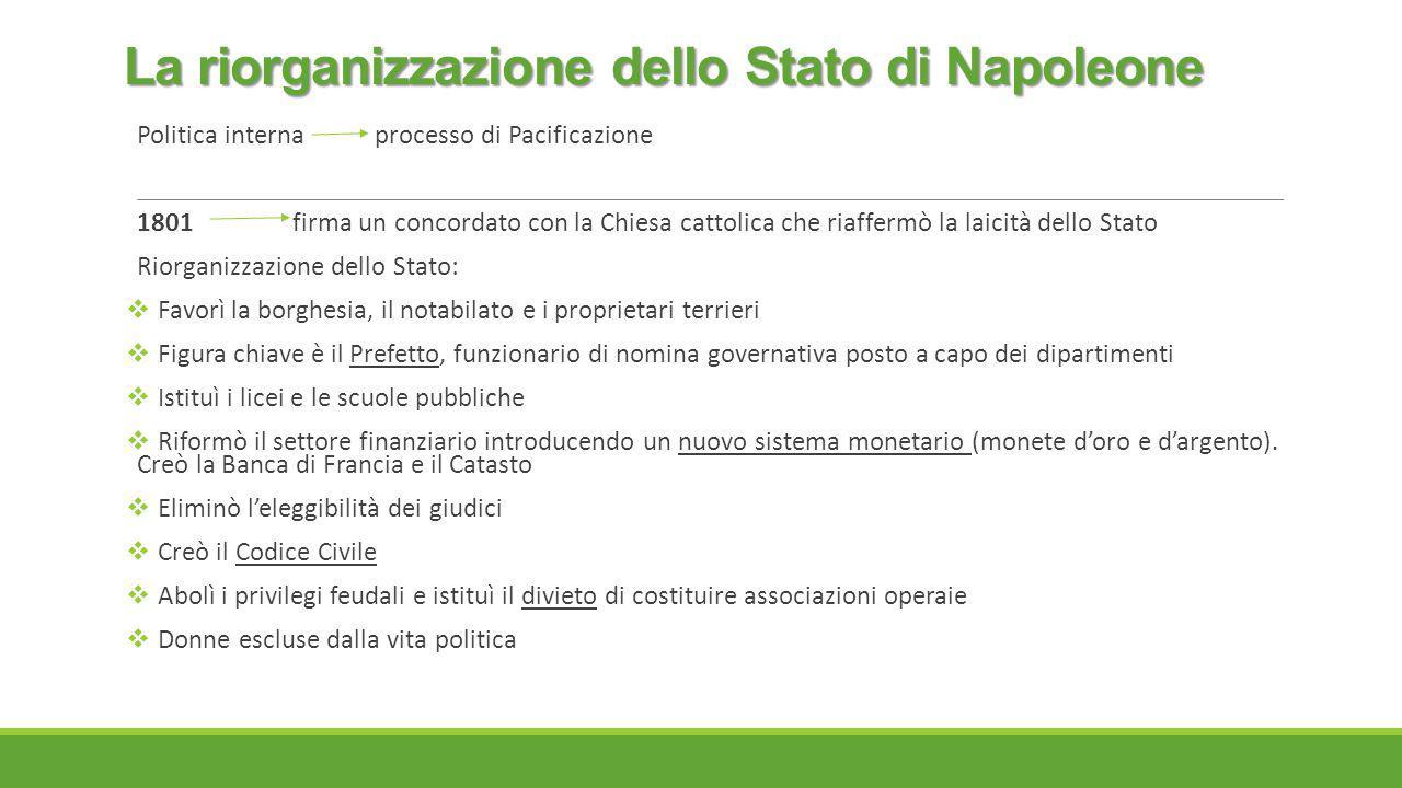 La riorganizzazione dello Stato di Napoleone