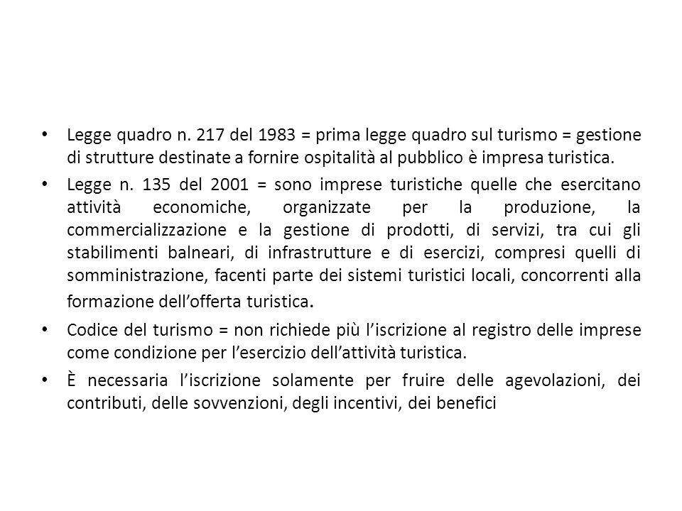 Legge quadro n. 217 del 1983 = prima legge quadro sul turismo = gestione di strutture destinate a fornire ospitalità al pubblico è impresa turistica.