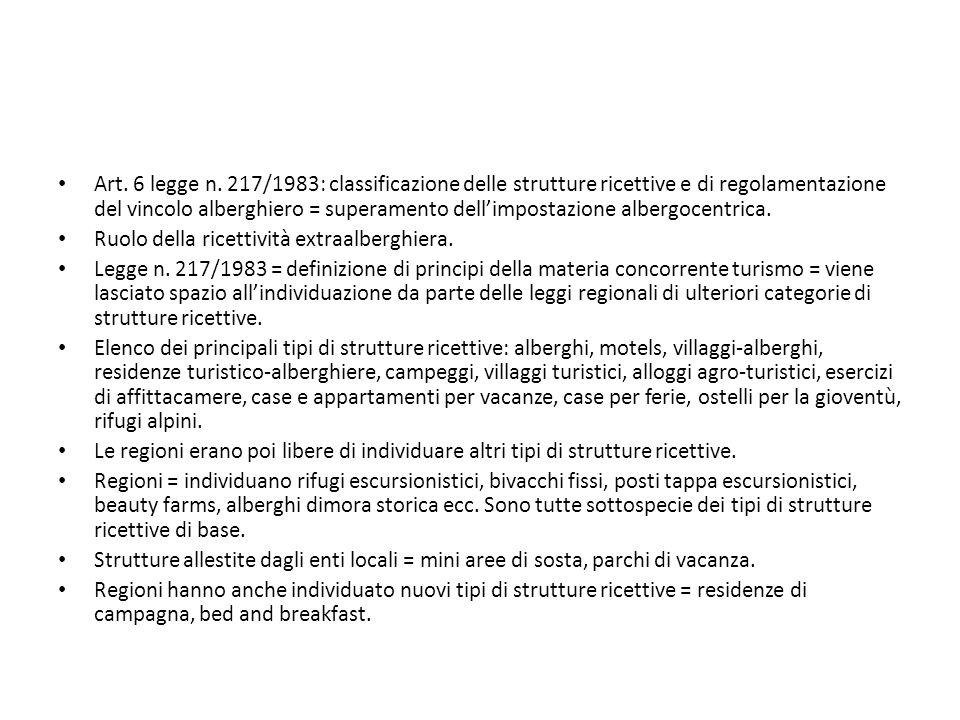 Art. 6 legge n. 217/1983: classificazione delle strutture ricettive e di regolamentazione del vincolo alberghiero = superamento dell'impostazione albergocentrica.