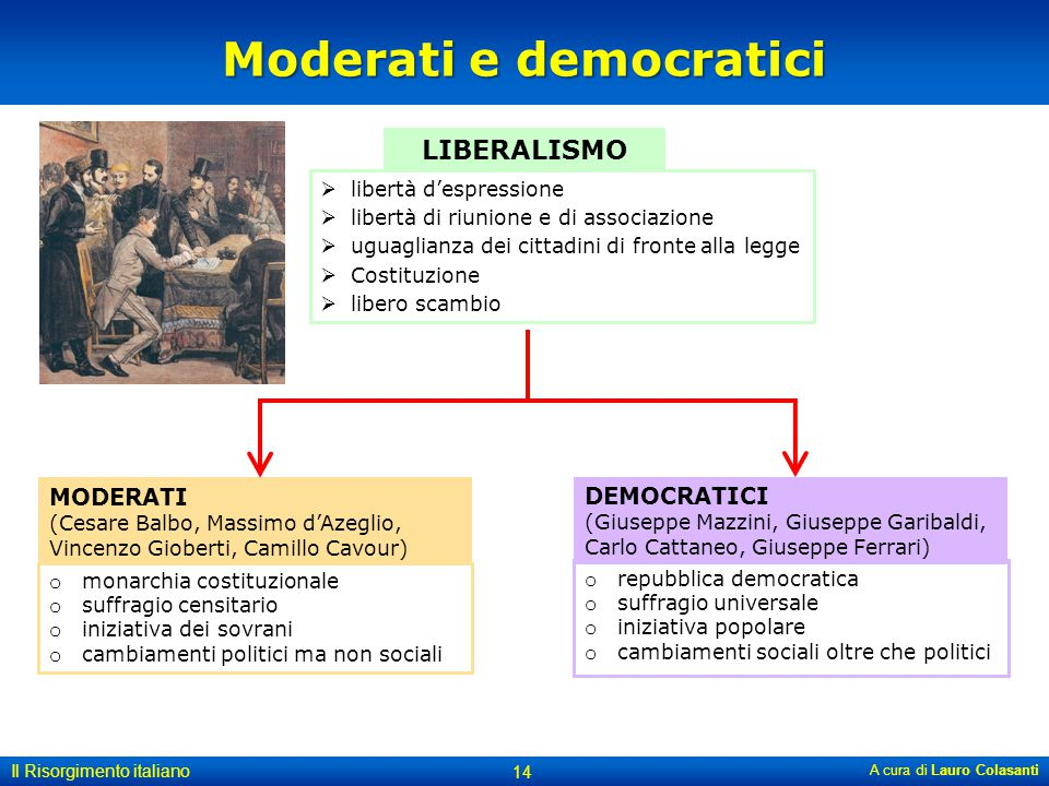 Moderati e democratici
