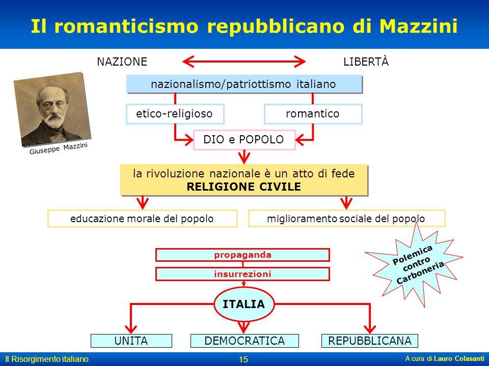 Il romanticismo repubblicano di Mazzini Polemica contro Carboneria